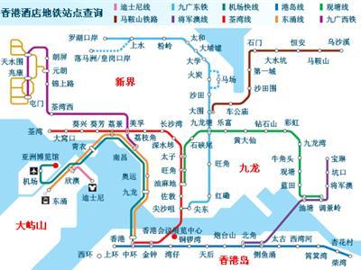 香港地铁交通卡